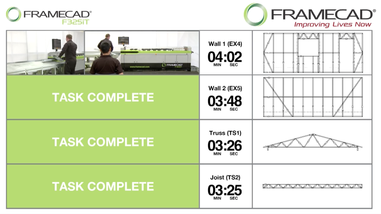 Framecad machinery video