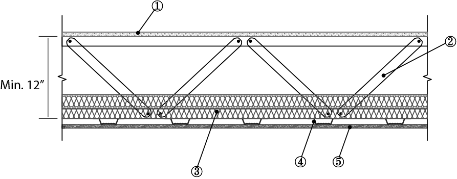 H515_2HR FIRE RATED_FLOOR WEB JOISTS_0718_JR