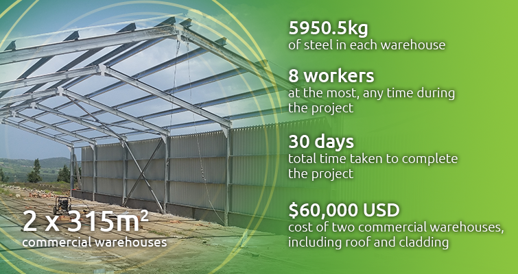 SPS project 2 x 315m2 commercial warehouses